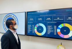 Defensa Civil logra vacunar 49,183 personas en jornada especial contra el COVID-19